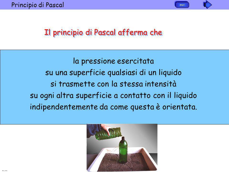 Il principio di Pascal afferma che
