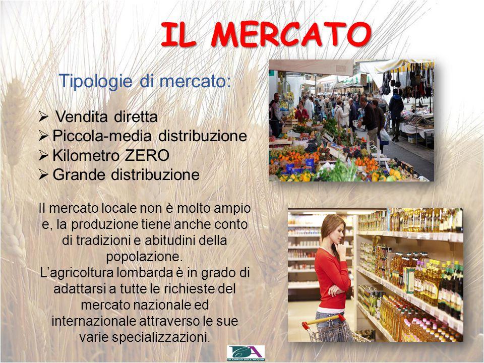 IL MERCATO Tipologie di mercato: Vendita diretta