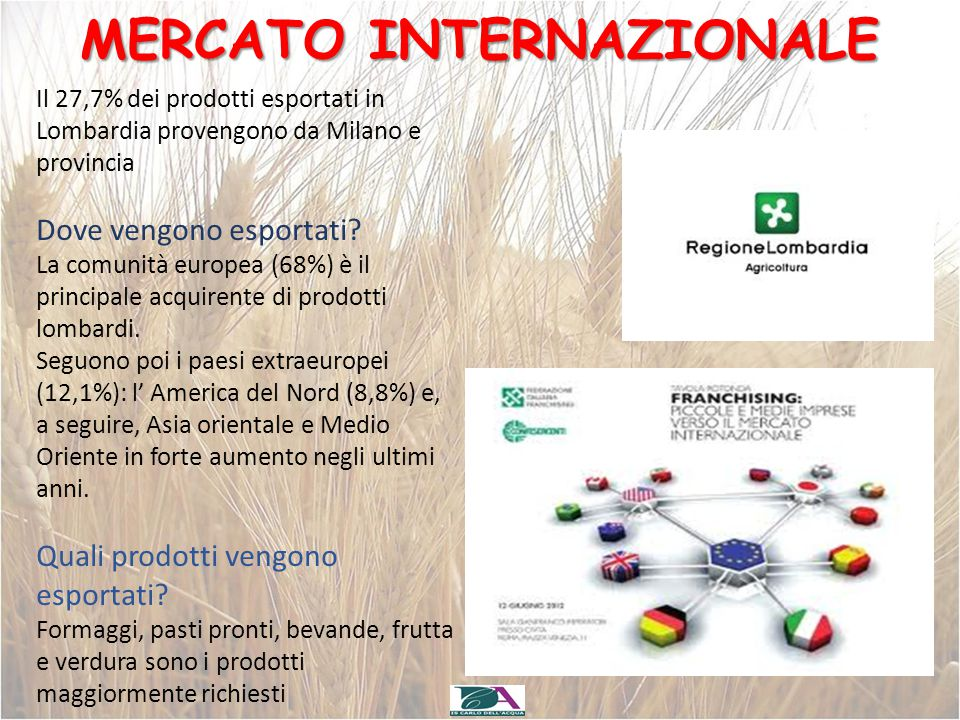 MERCATO INTERNAZIONALE