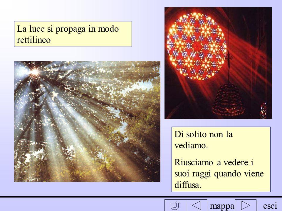 La luce si propaga in modo rettilineo