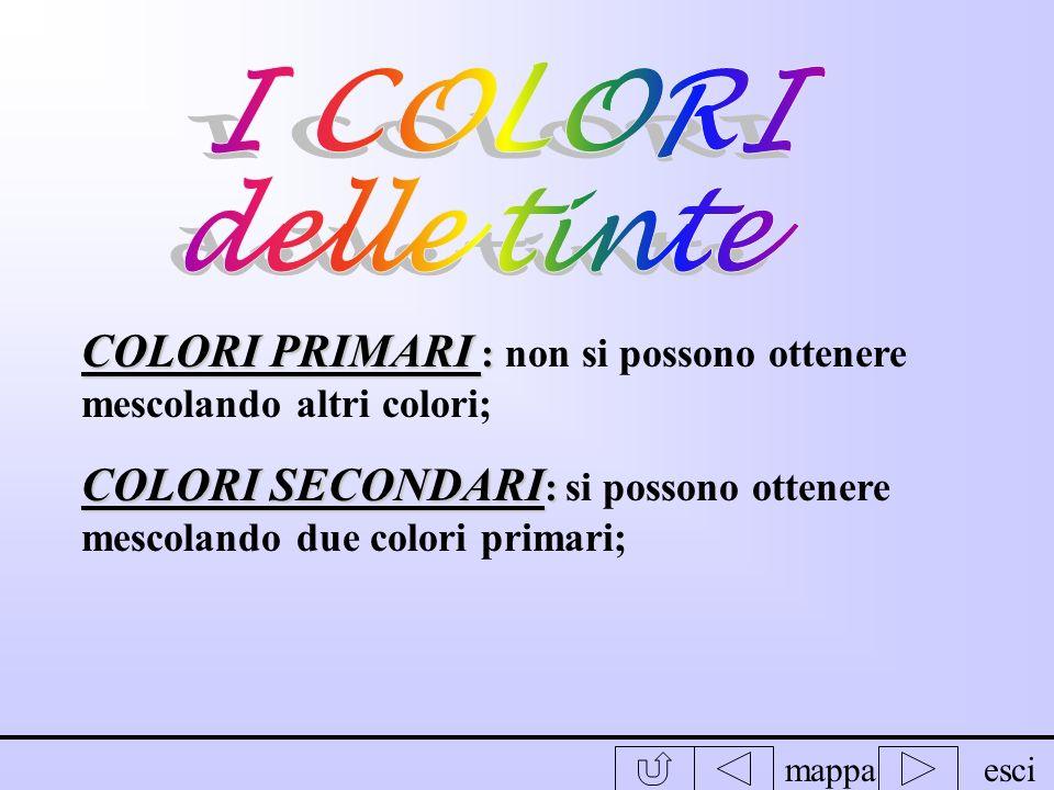 I COLORIdelle tinte. COLORI PRIMARI : non si possono ottenere mescolando altri colori;