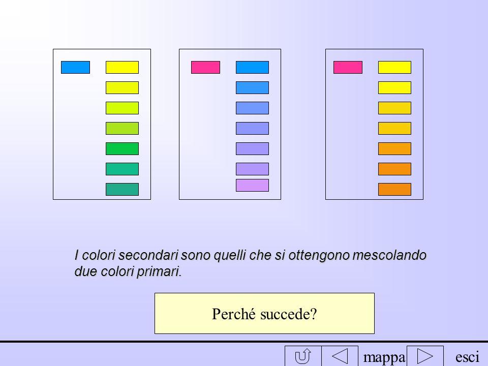 I colori secondari sono quelli che si ottengono mescolando due colori primari.