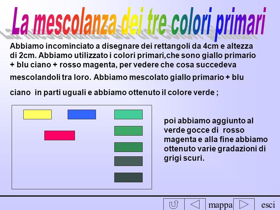 La mescolanza dei tre colori primari