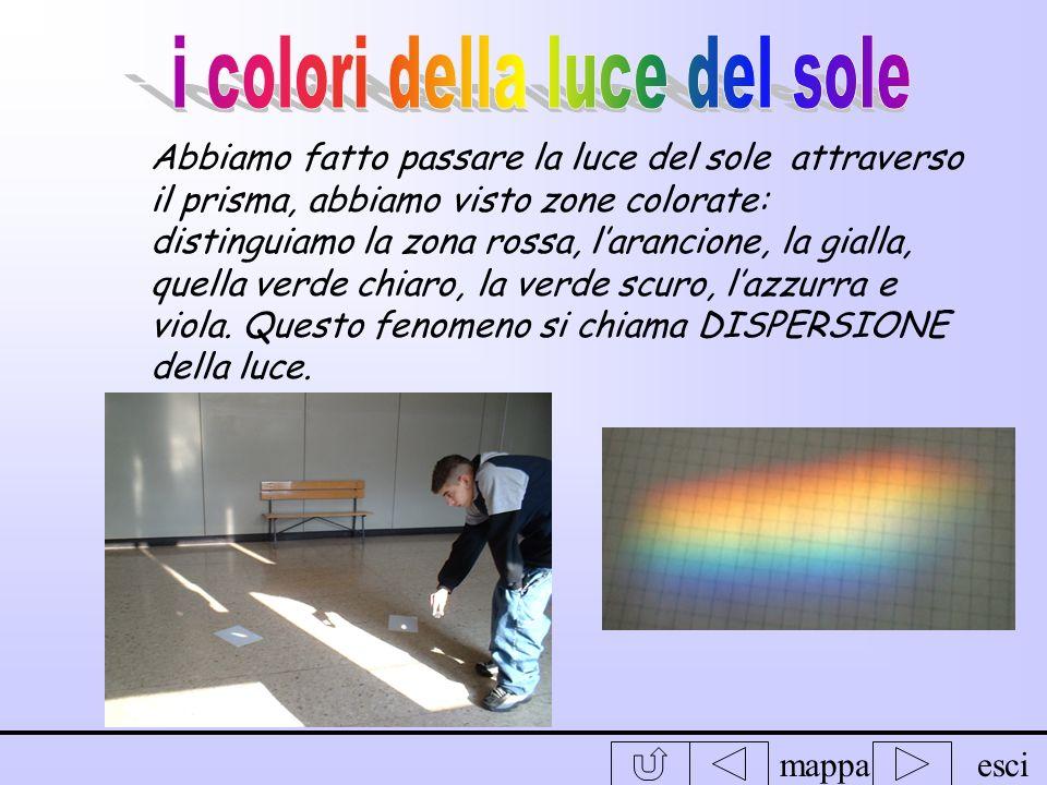 i colori della luce del sole