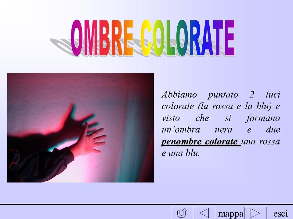 OMBRE COLORATEAbbiamo puntato 2 luci colorate (la rossa e la blu) e visto che si formano un'ombra nera e due penombre colorate una rossa e una blu.