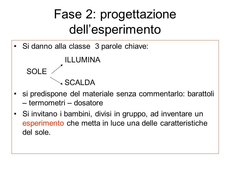 Fase 2: progettazione dell'esperimento