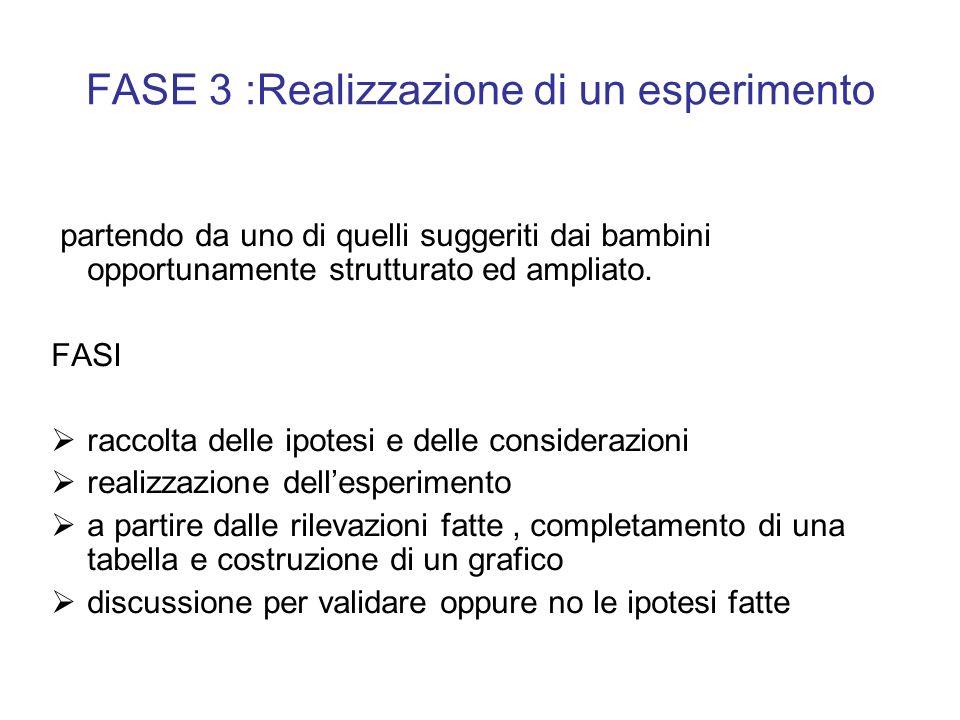 FASE 3 :Realizzazione di un esperimento