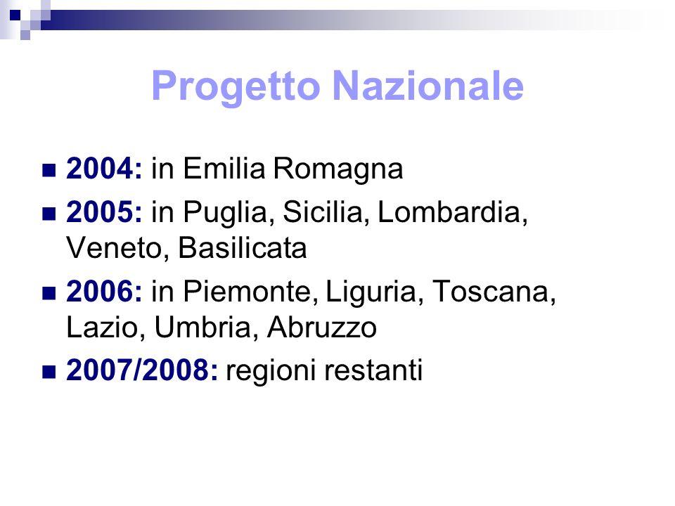 Progetto Nazionale 2004: in Emilia Romagna