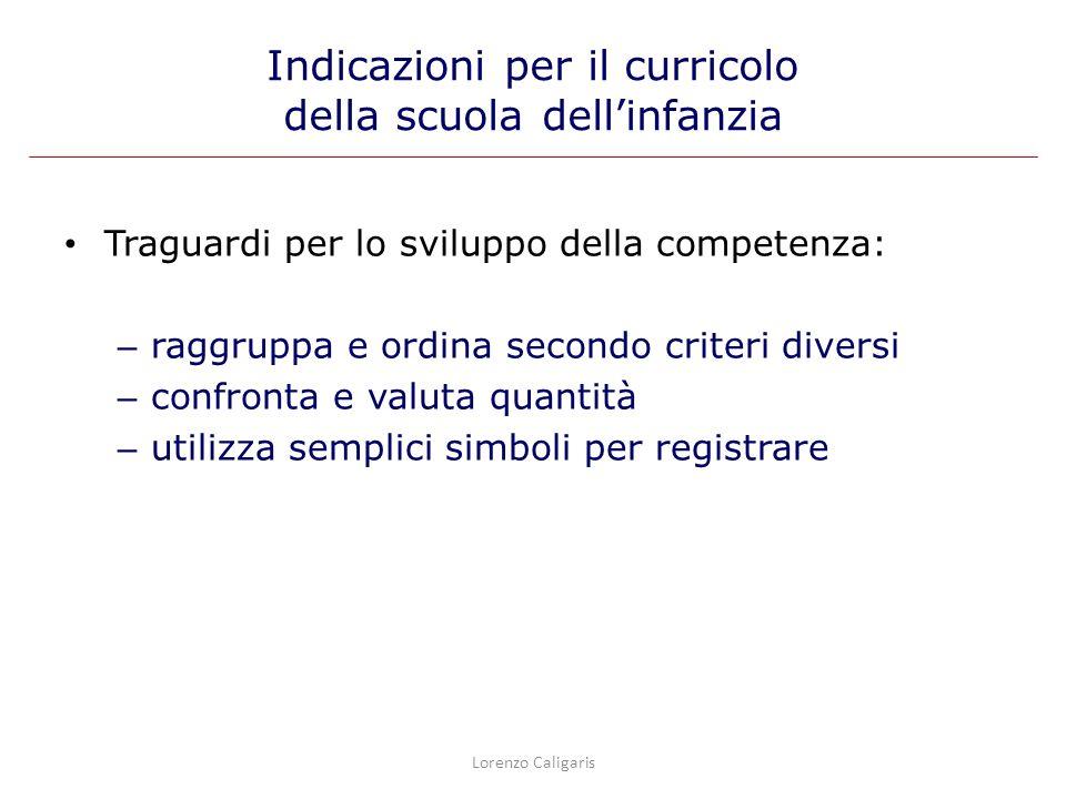 Indicazioni per il curricolo della scuola dell'infanzia