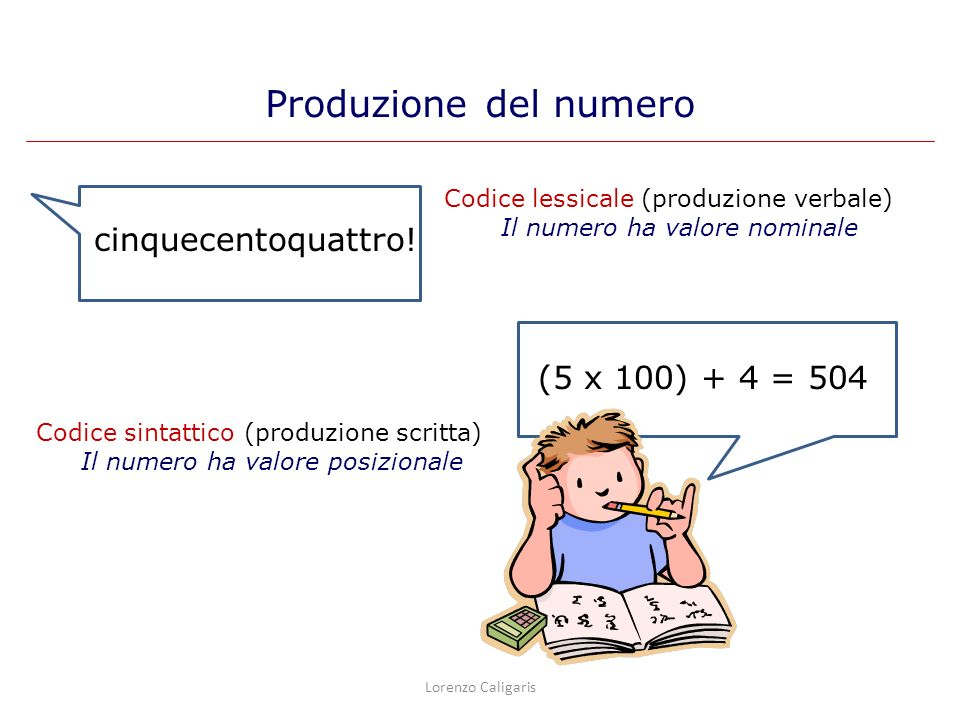 Produzione del numero cinquecentoquattro! (5 x 100) + 4 = 504