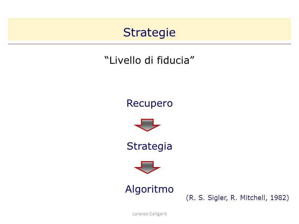 Strategie Livello di fiducia Recupero Strategia Algoritmo