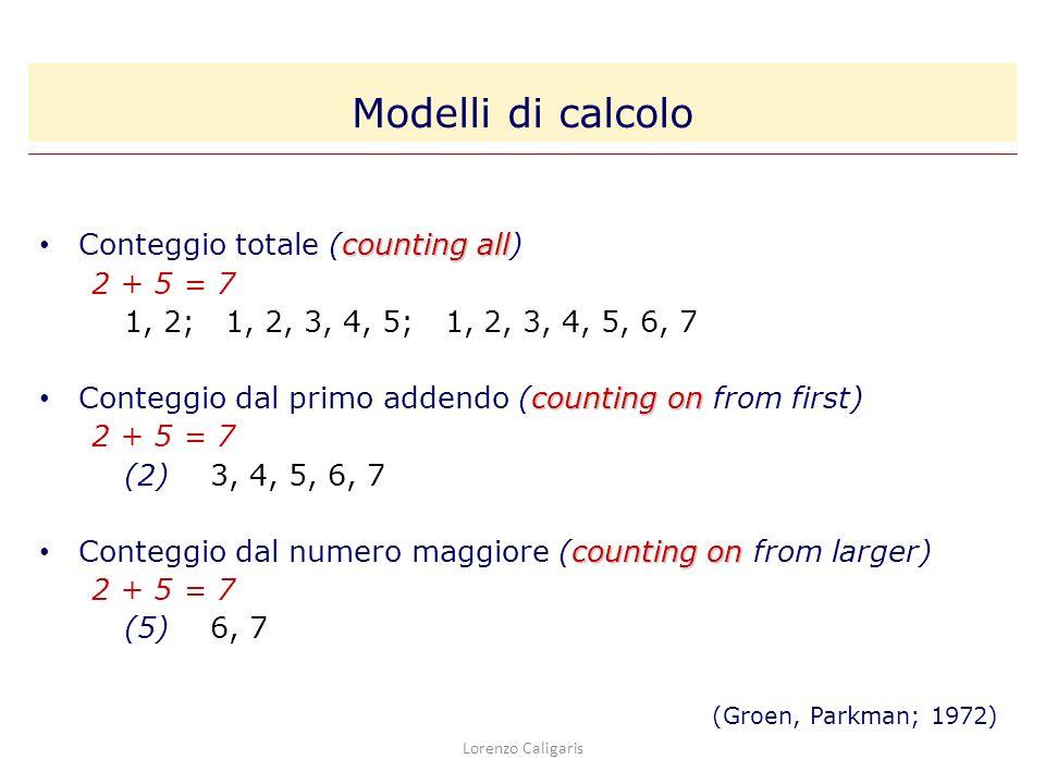 Modelli di calcolo Conteggio totale (counting all) 2 + 5 = 7