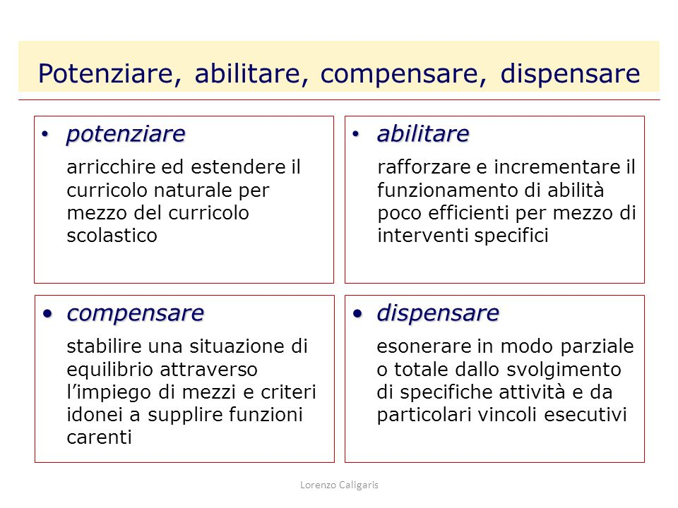 Potenziare, abilitare, compensare, dispensare