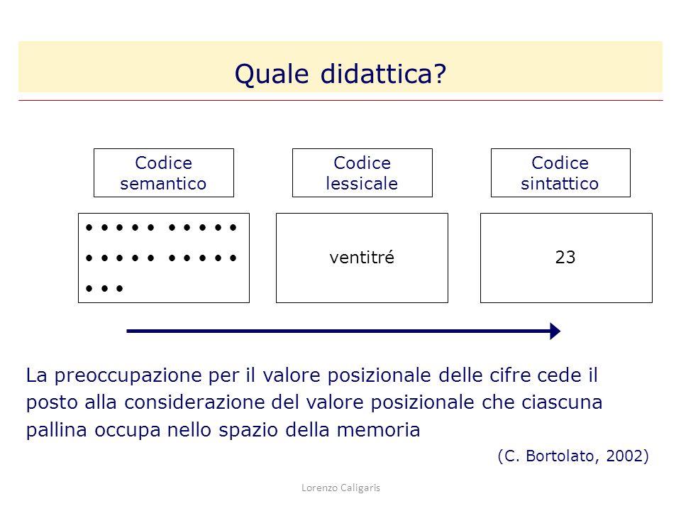Quale didattica La preoccupazione per il valore posizionale delle cifre cede il. posto alla considerazione del valore posizionale che ciascuna.