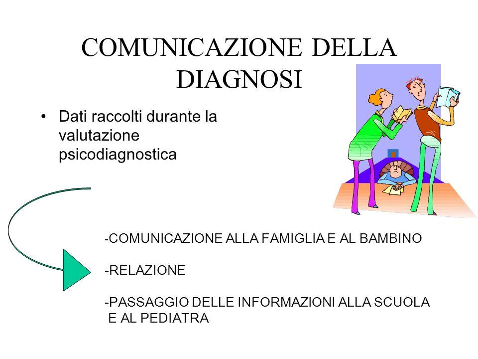 COMUNICAZIONE DELLA DIAGNOSI