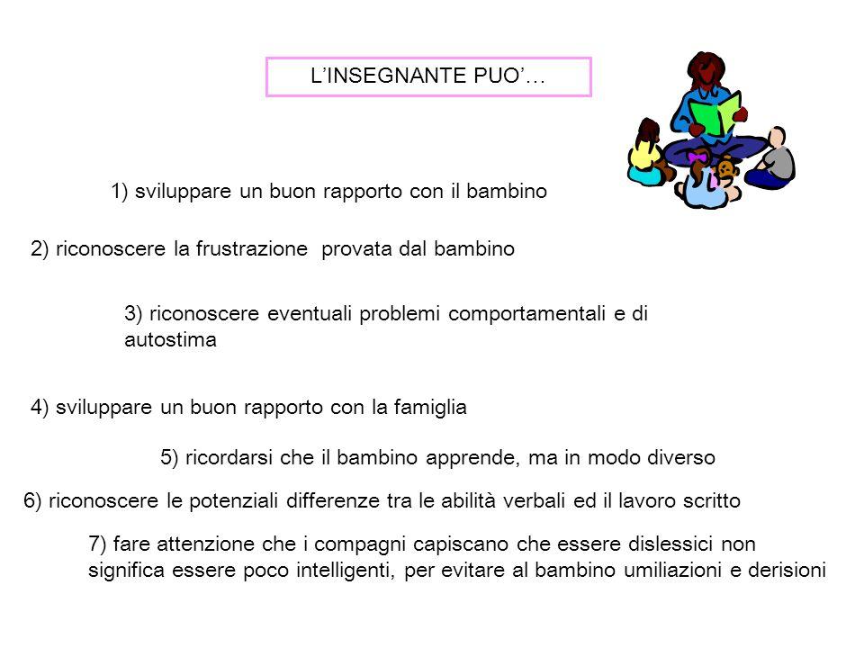 L'INSEGNANTE PUO'… 1) sviluppare un buon rapporto con il bambino. 2) riconoscere la frustrazione provata dal bambino.