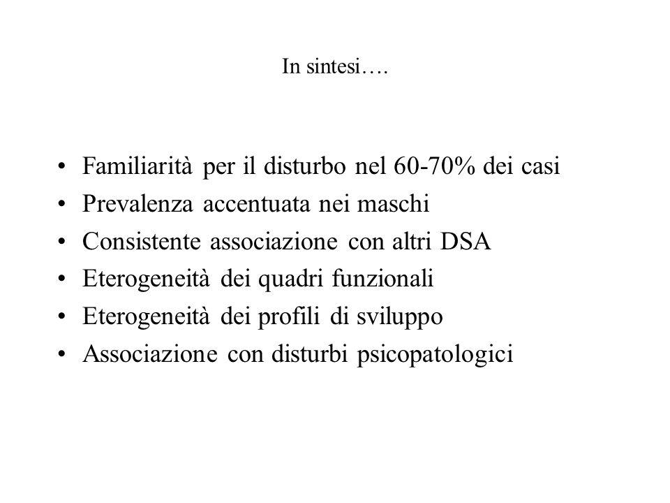 Familiarità per il disturbo nel 60-70% dei casi