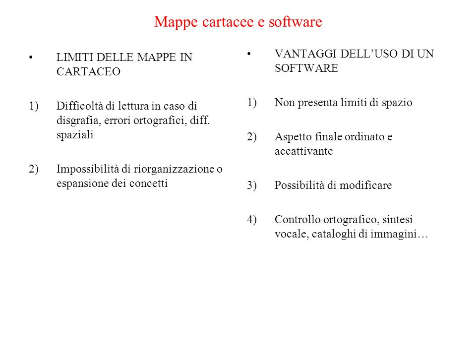 Mappe cartacee e software