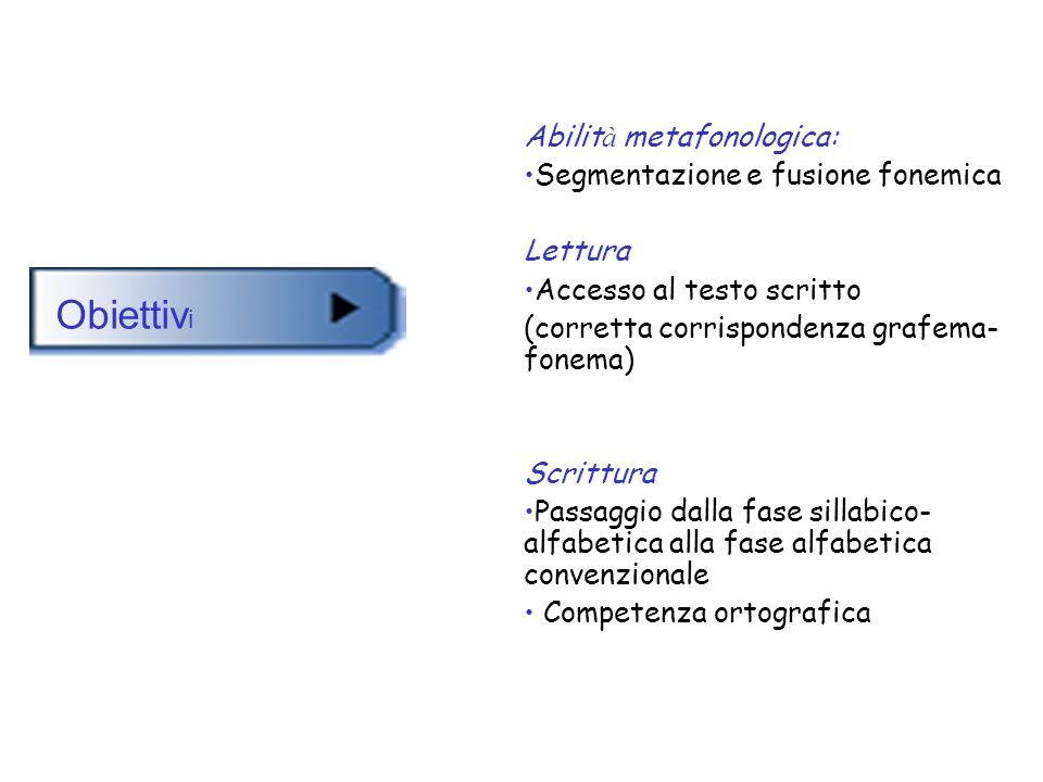 Obiettivi Abilità metafonologica: Segmentazione e fusione fonemica