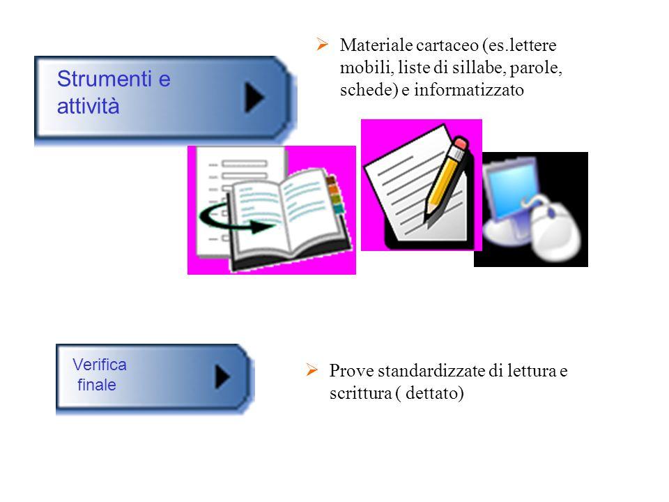 Materiale cartaceo (es