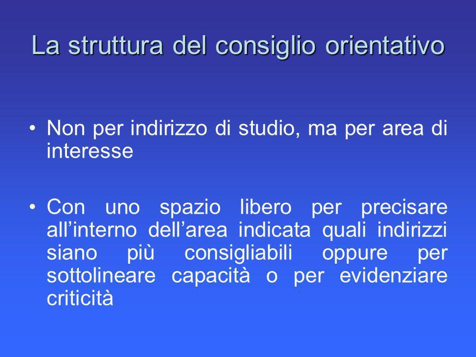 La struttura del consiglio orientativo