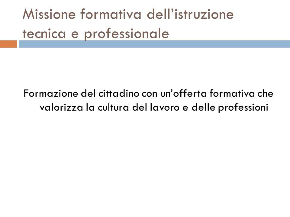 Missione formativa dell'istruzione tecnica e professionale