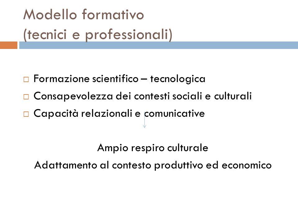 Modello formativo (tecnici e professionali)