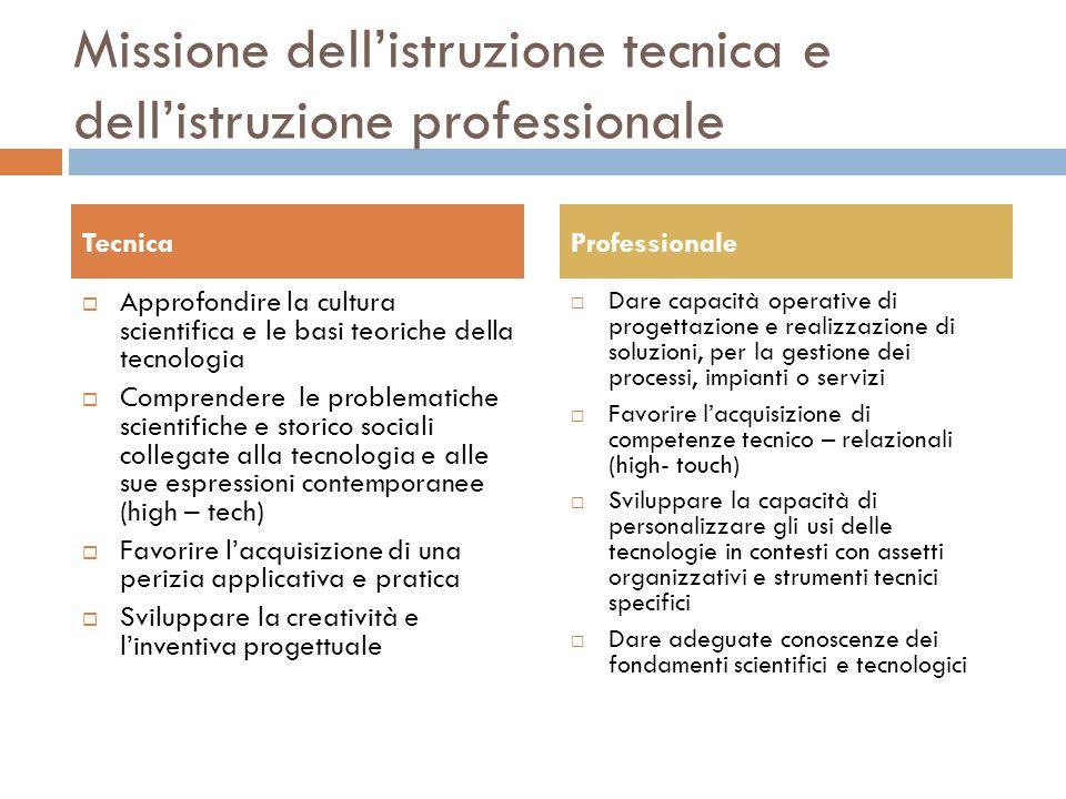 Missione dell'istruzione tecnica e dell'istruzione professionale