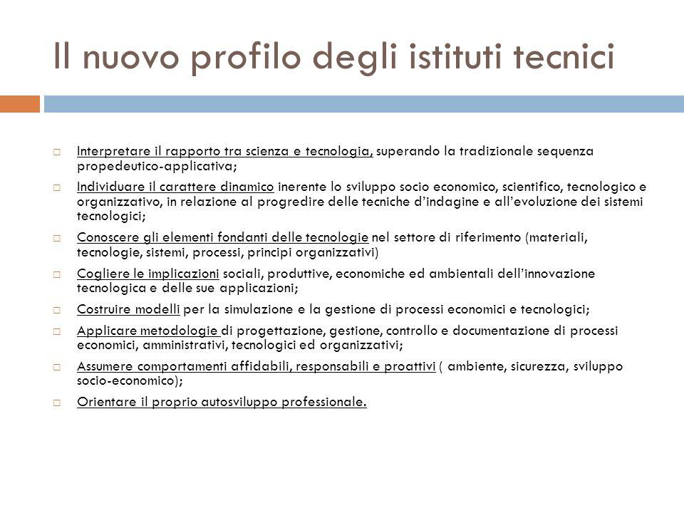 Il nuovo profilo degli istituti tecnici
