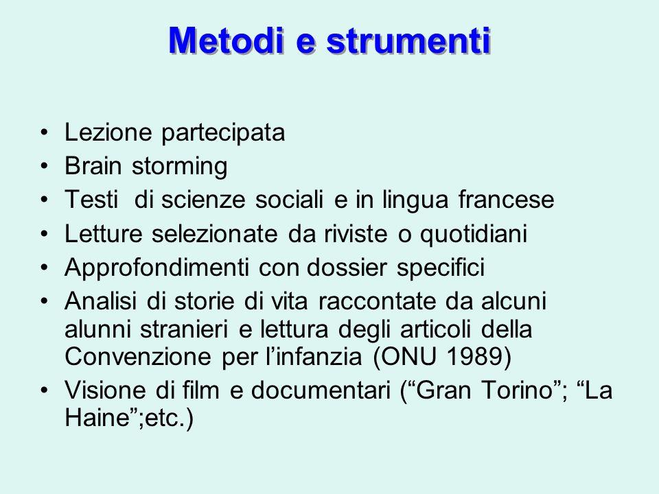 Metodi e strumenti Lezione partecipata Brain storming