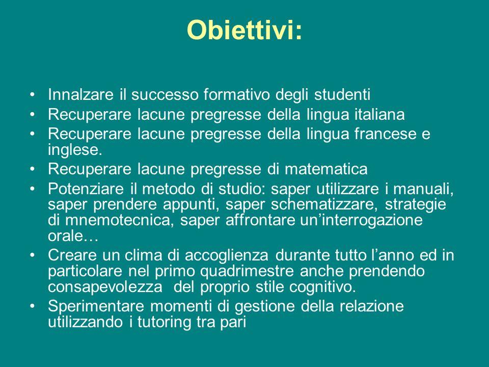 Obiettivi: Innalzare il successo formativo degli studenti