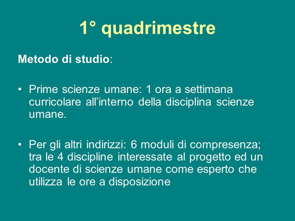 1° quadrimestre Metodo di studio: