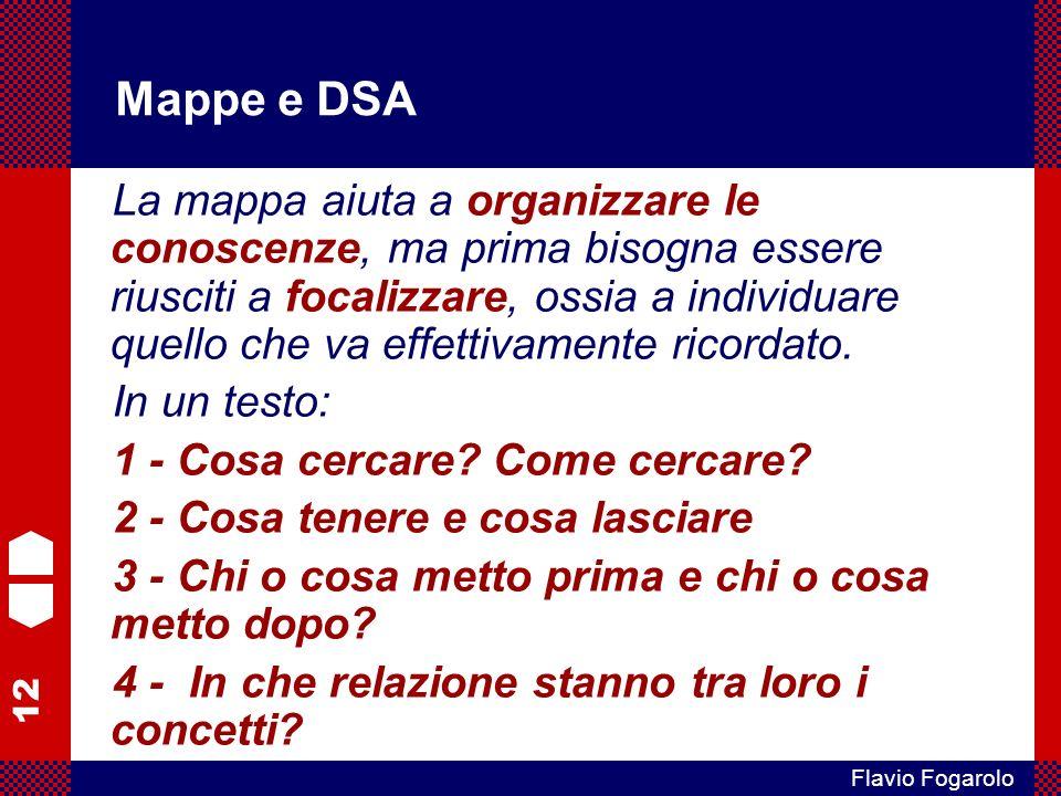 Mappe e DSA