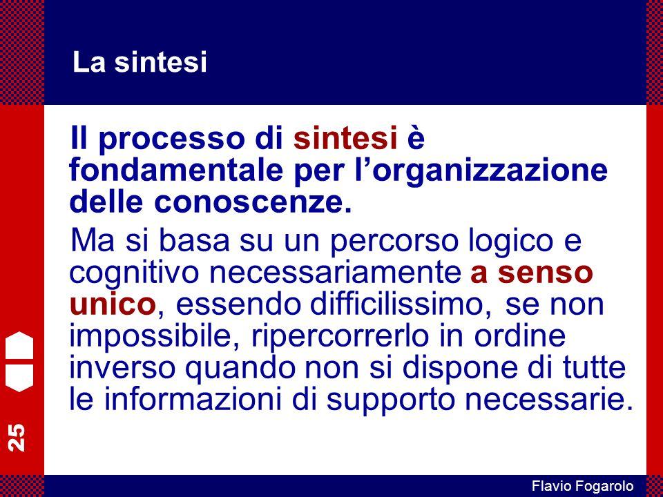 La sintesi Il processo di sintesi è fondamentale per l'organizzazione delle conoscenze.