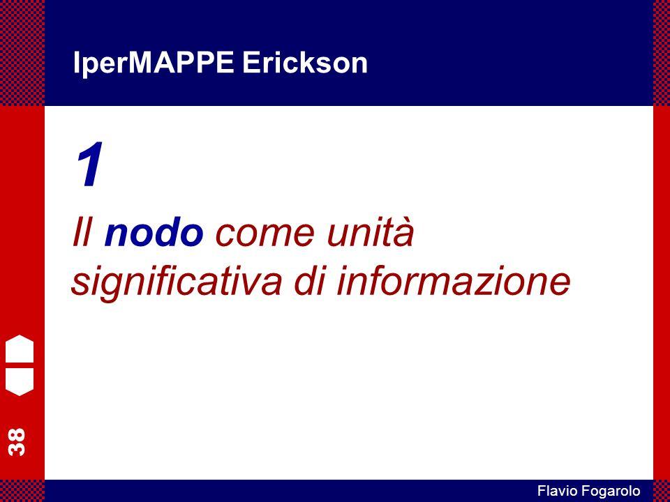 IperMAPPE Erickson 1 Il nodo come unità significativa di informazione