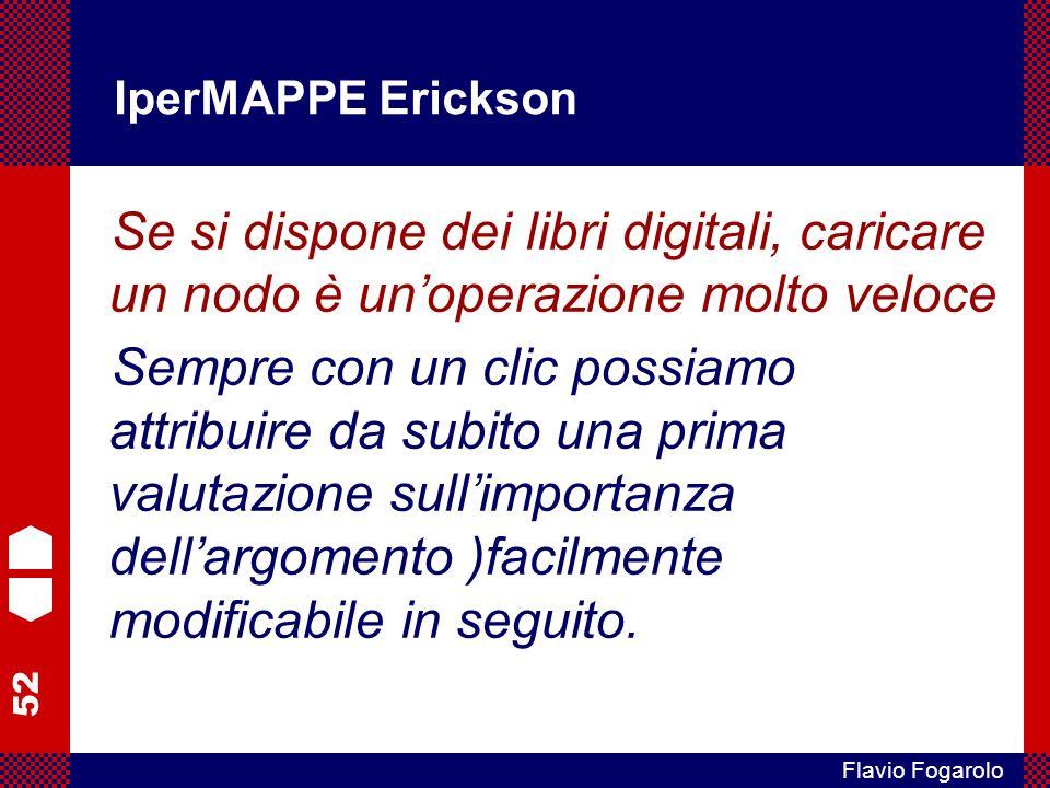 IperMAPPE Erickson Se si dispone dei libri digitali, caricare un nodo è un'operazione molto veloce.