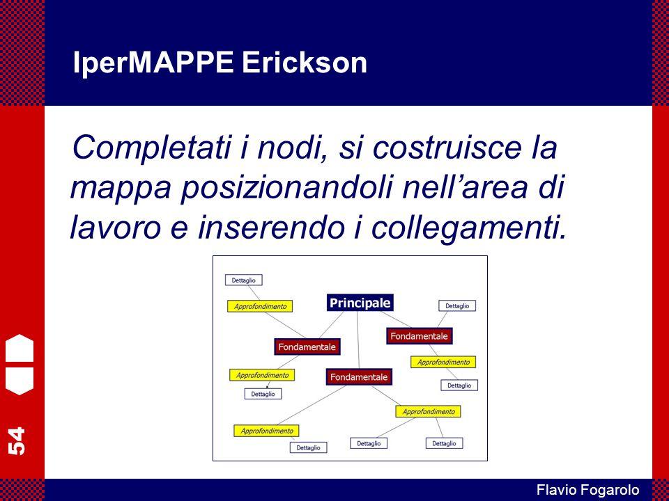 IperMAPPE Erickson Completati i nodi, si costruisce la mappa posizionandoli nell'area di lavoro e inserendo i collegamenti.