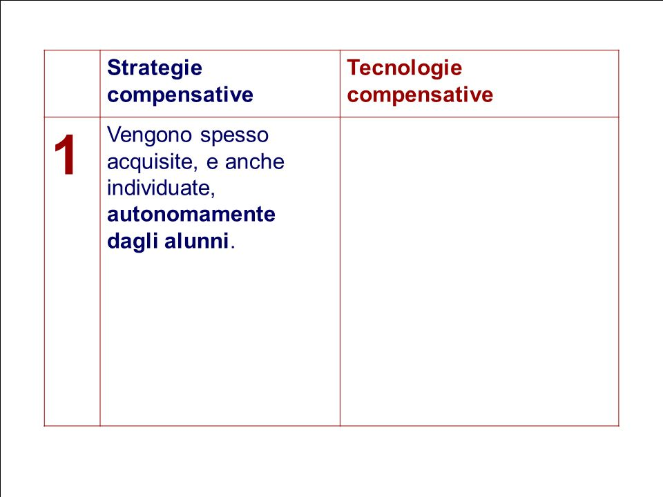 1 Strategie compensative Tecnologie compensative