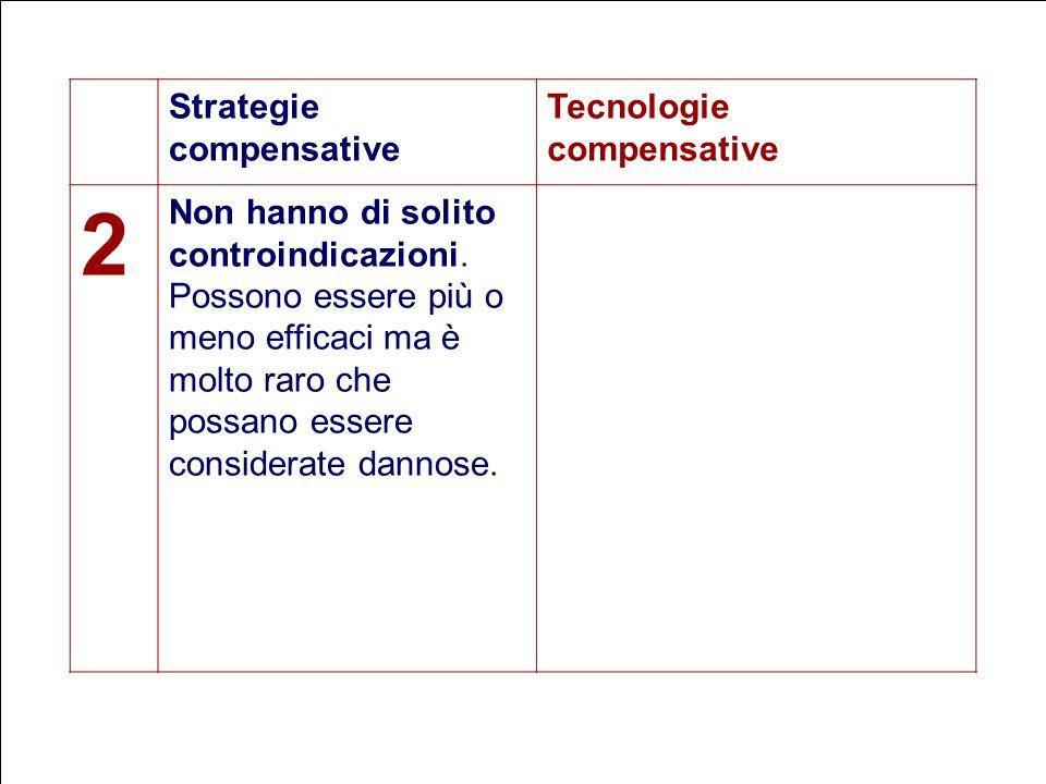 2 Strategie compensative Tecnologie compensative