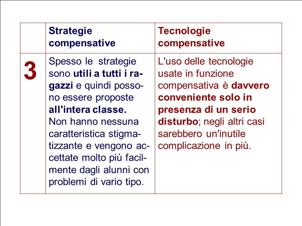 3 Strategie compensative Tecnologie compensative