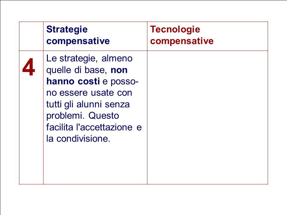 4 Strategie compensative Tecnologie compensative