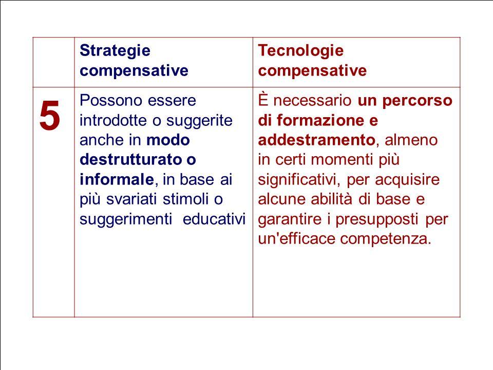 5 Strategie compensative Tecnologie compensative