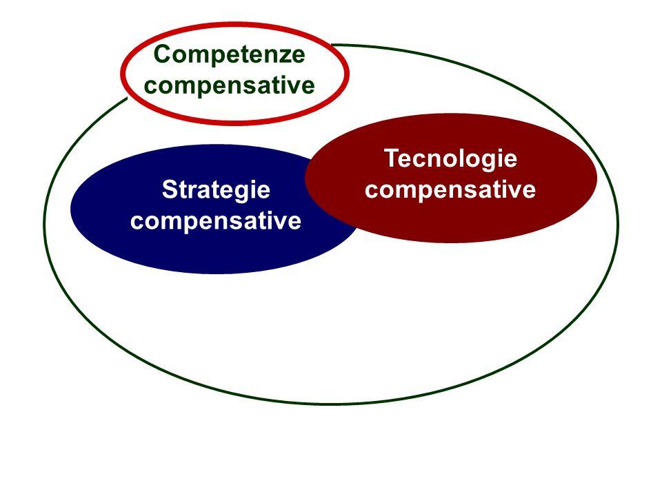 Competenze compensative Tecnologie compensative Strategie compensative