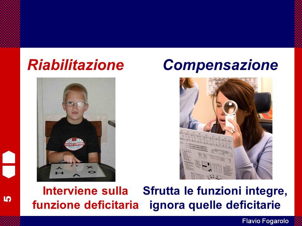 Riabilitazione Compensazione