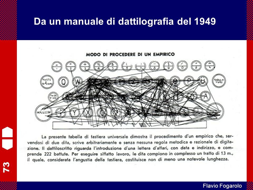 Da un manuale di dattilografia del 1949