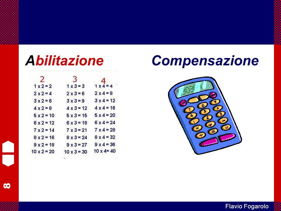 Abilitazione Compensazione
