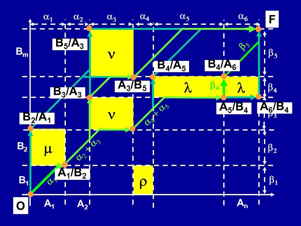 n l l n m r F B5/A3 B4/A6 B4/A5 A3/B5 B3/A3 A5/B4 A6/B4 B2/A1 A1/B2 O