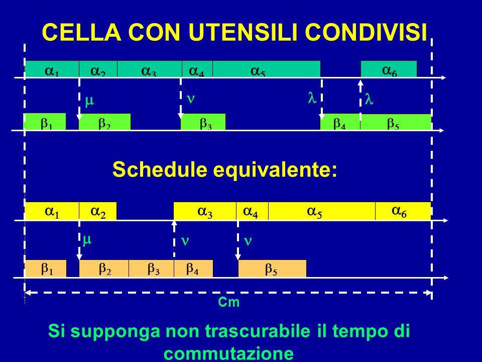 Schedule equivalente:
