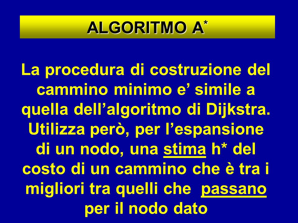ALGORITMO A* La procedura di costruzione del cammino minimo e' simile a quella dell'algoritmo di Dijkstra.