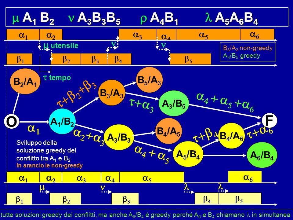 F O m A1 B2 n A3B3B5 r A4B1 l A5A6B4 t+b2+b3 a4 + a5 +a6 t+a3 a1 t+a6